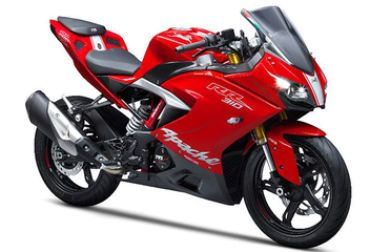 New Bikes In India 2018 Prices Images Specs And Reviews