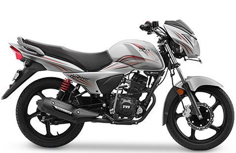 Tvs Victor Price Emi Specs Images Mileage And Colours