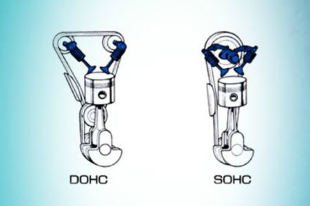 SOHC vs DOHC Engines: Differences Explained