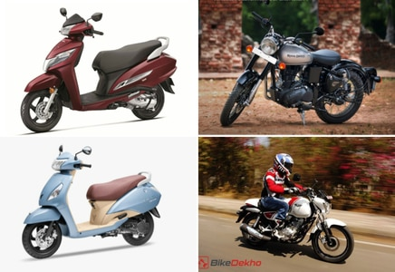 Weekly News Wrap-up: BS6 Activa 125, Royal Enfield Classic 350 S Launched; TVS Jupiter Grande Gets Bluetooth Connectivity And More!