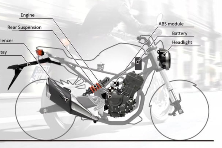 Honda CB300R all you need to know